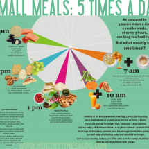 Small Meals: 5 Times A Day Infographic