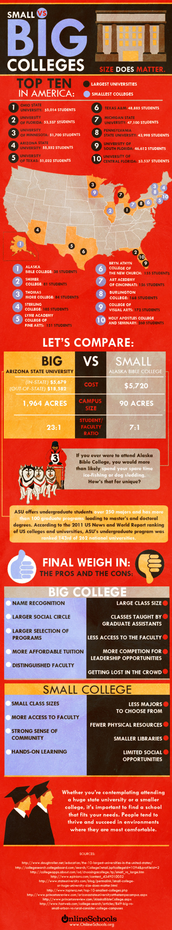Small vs. Big Colleges