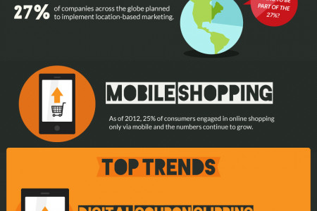 Smart Phone Revolution Infographic