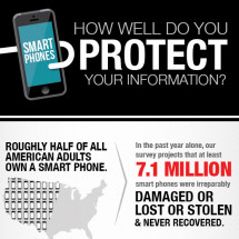 Smart Phones: How Well Do You Protect Your Information? Infographic