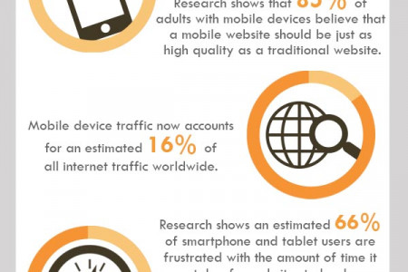 Smartphone and Tablet Users Infographic