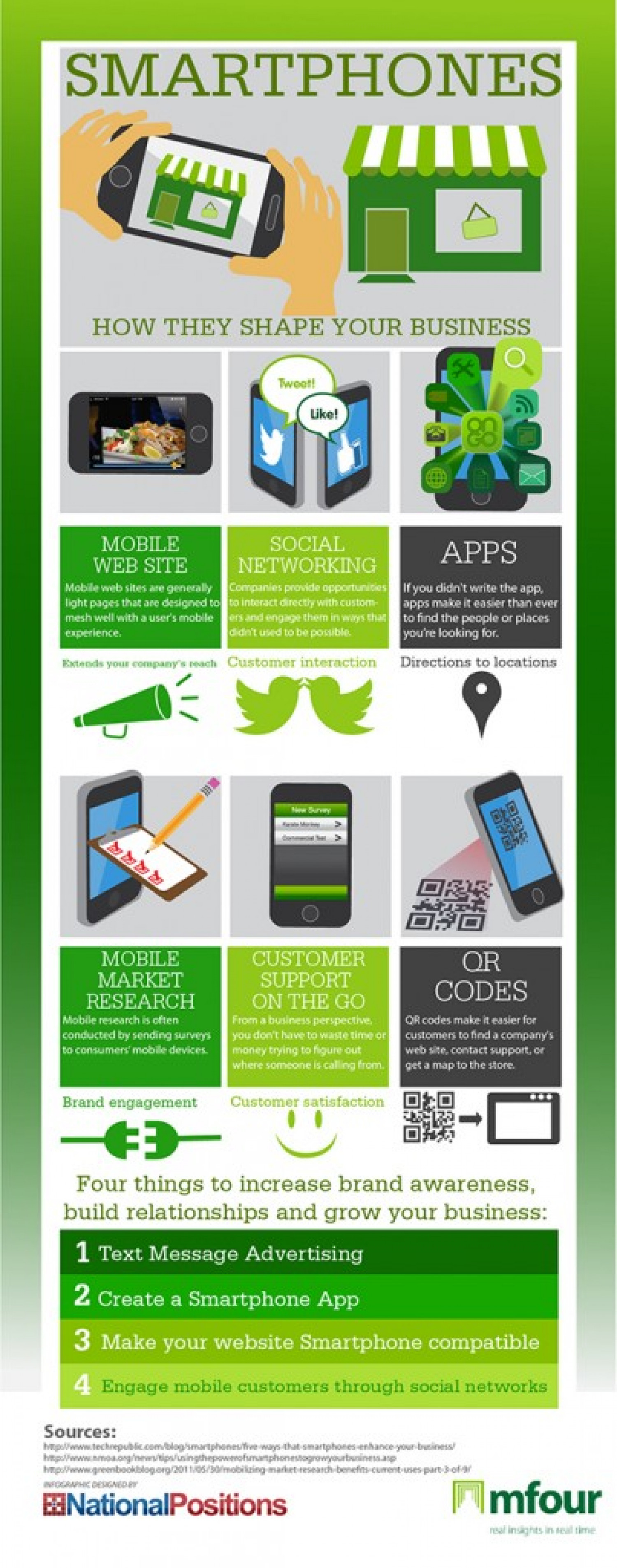 Smartphones How They Shape Your Business Infographic