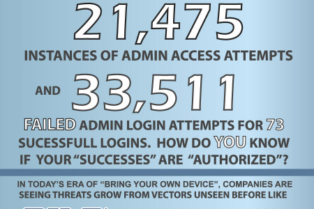 SMB Network Security Trends Infographic