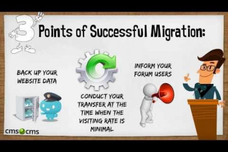 SMF to vBulletin Migration with Ease Infographic