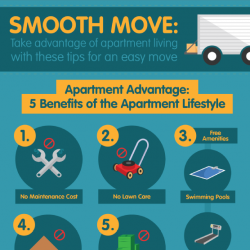 Smooth Move: Take Advantage of Apartment Living with These Tips for an Easy Move | Visual.ly