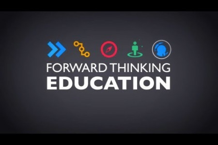 SMU - Delivering the Forward-Thinking Education of Tomorrow Infographic