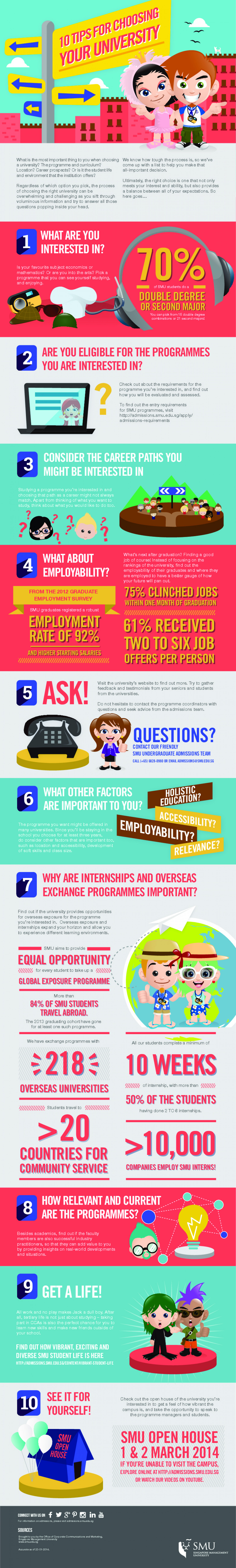 10 Tips for Choosing Your University Infographic