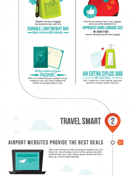 SMU Infographics: Your Boarding Pass To Adventure Infographic