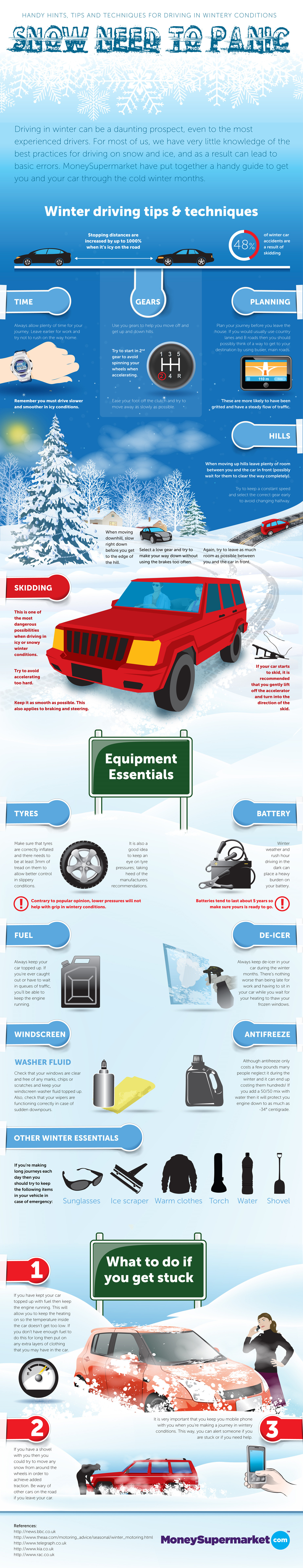 Snow Need to Panic Infographic