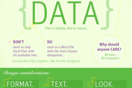 So, you need an infographic? Infographic
