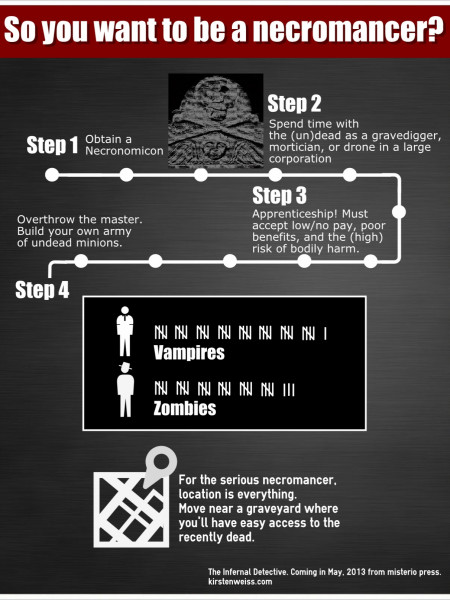 So You Want to be a Necromancer? Infographic