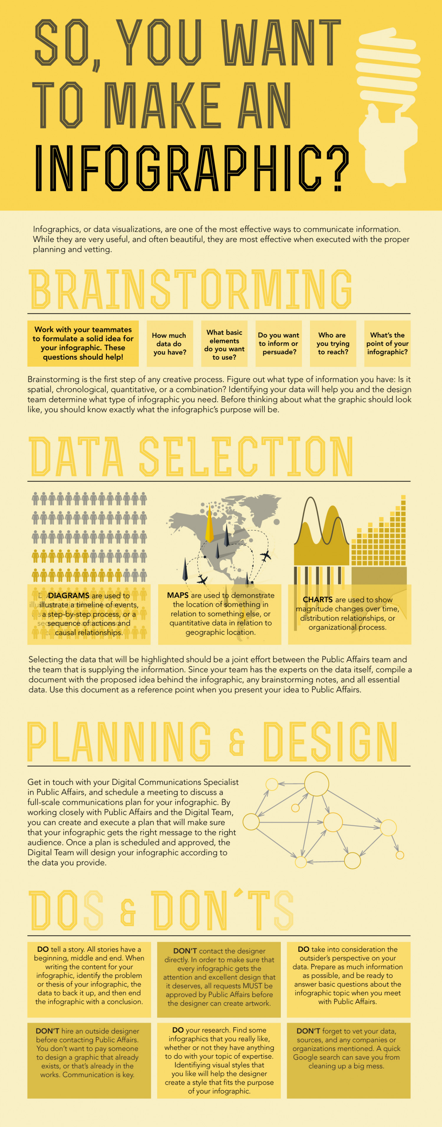 So, You Want to Make an Infographic? Infographic