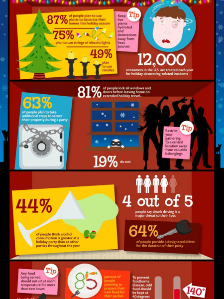 So You're Having A Holiday House Party Infographic