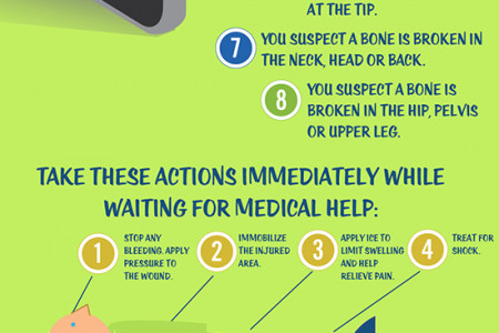 So You've Broken A Bone Infographic