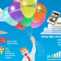 Social and Mobile Tools for Your Job Search Infographic