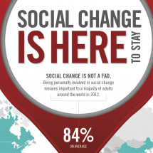 Social Change is Not a Fad Infographic