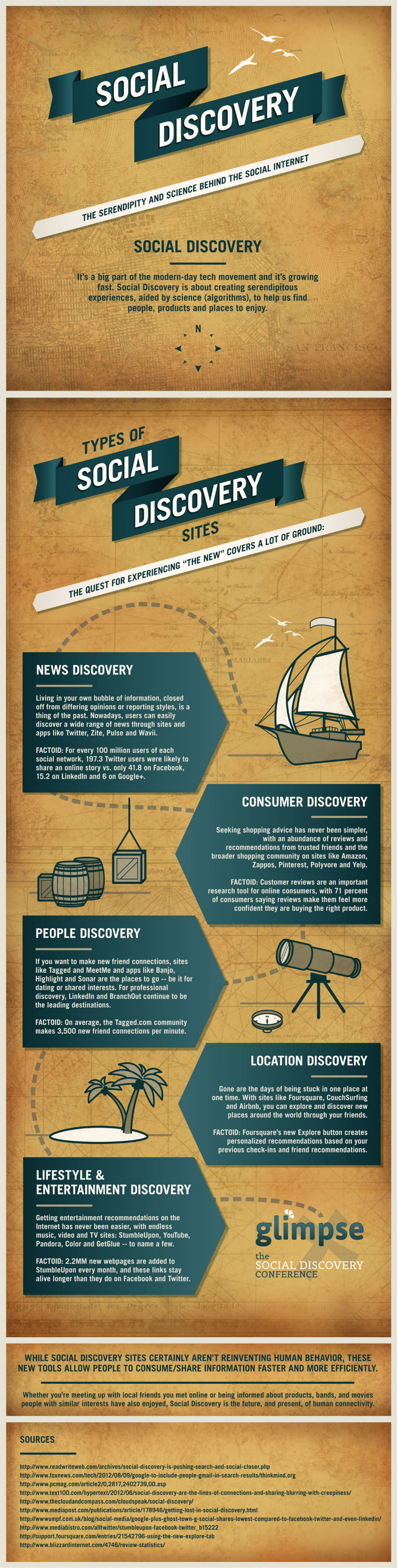 Social Discovery: The Serendipity and Science Behind the Social Internet  Infographic