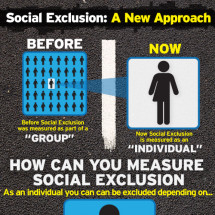 Social Exclusion: A new approach Infographic