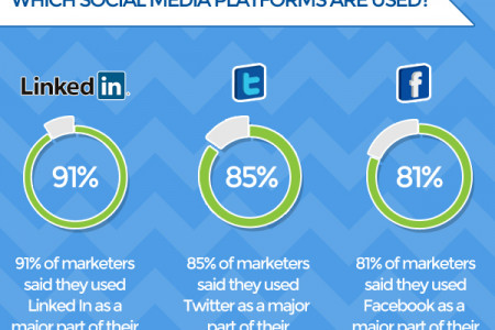 Social Media - How are Businesses Using It? Infographic