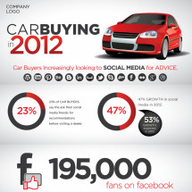 Social Media and Car Buying Infographic Infographic