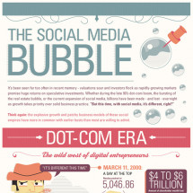 Social Media Bubble Infographic Infographic