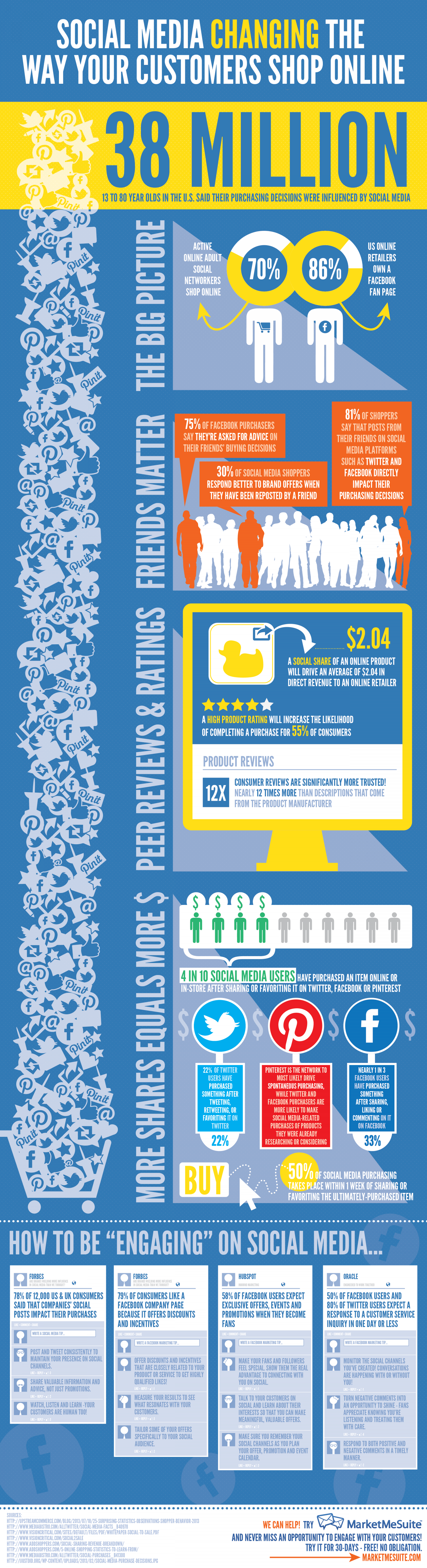 Social Media Changing The Way Your Customers Show Online Infographic