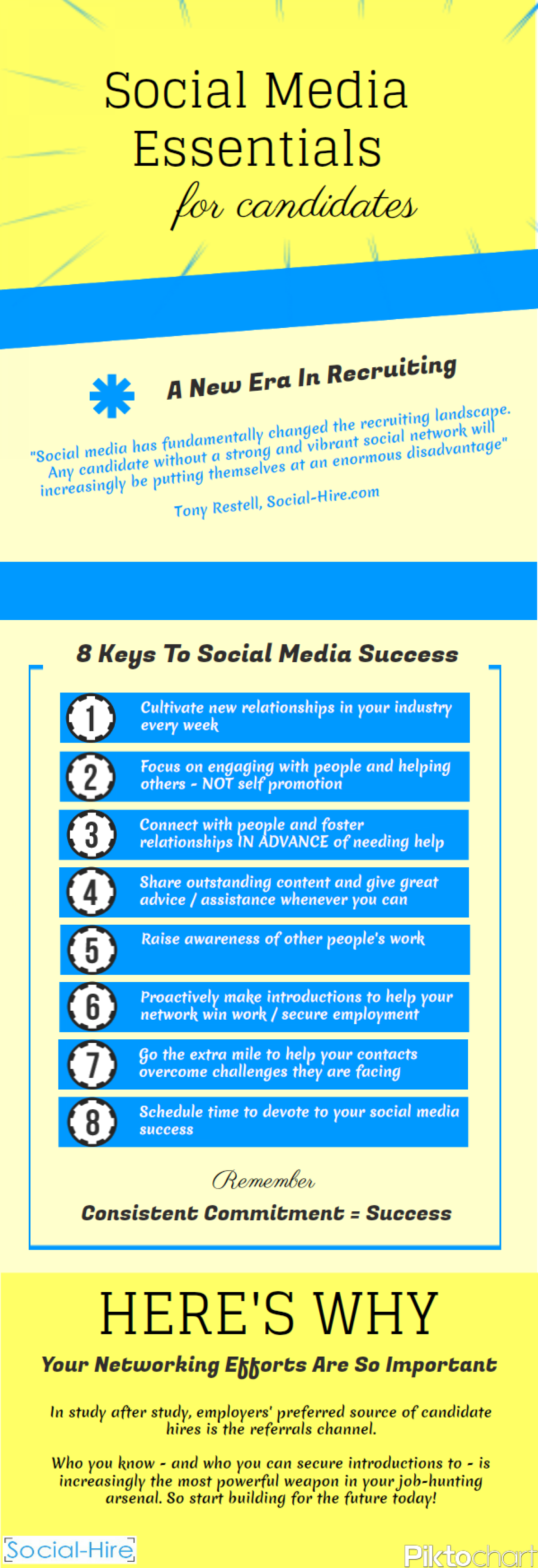 Social Media Essentials For Candidates Infographic