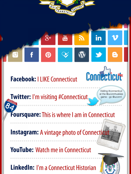 Connecticut Social Media Explained Infographic