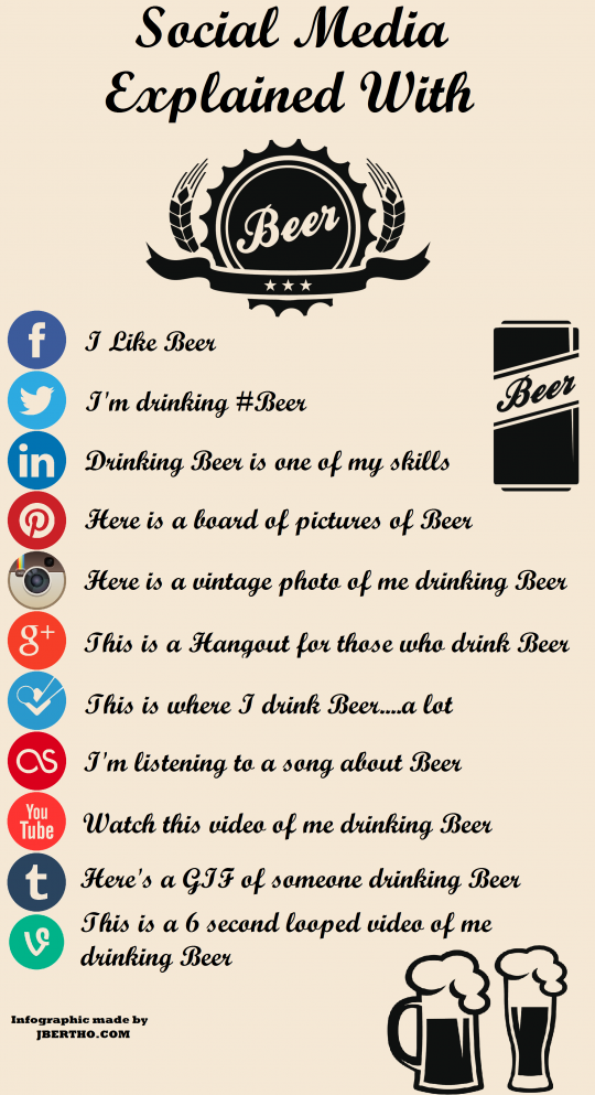 Social Media Explained with Beer