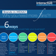 Social Media for Brands in MENA Infographic