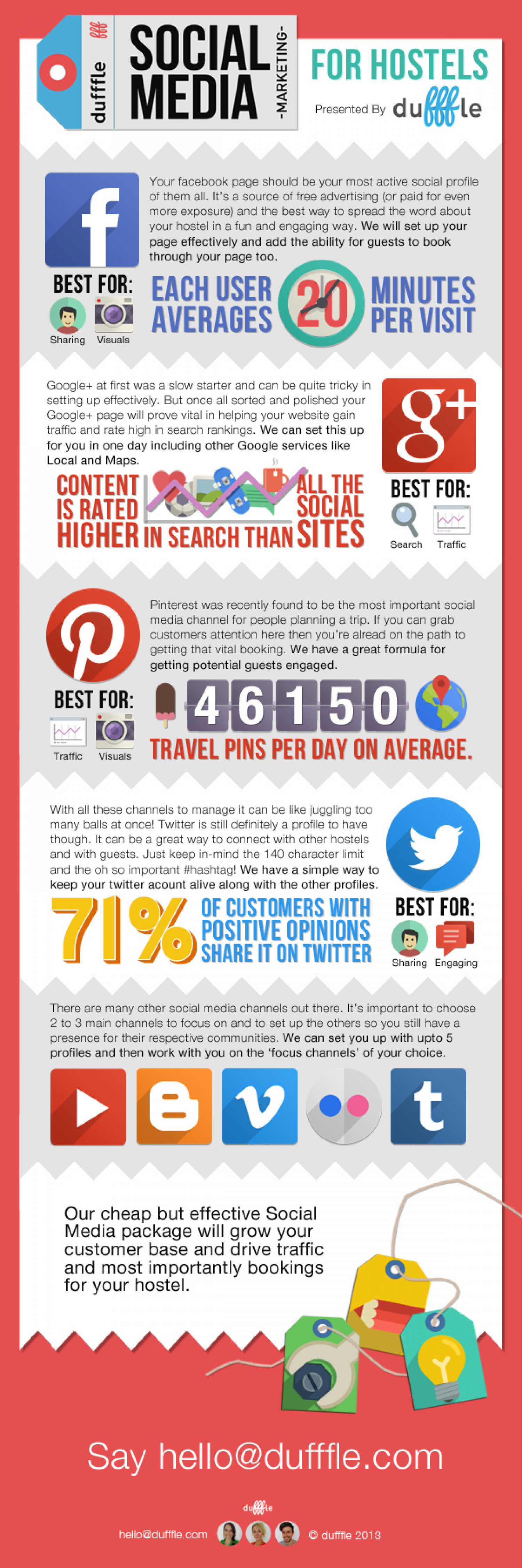 Social media for hostels Infographic