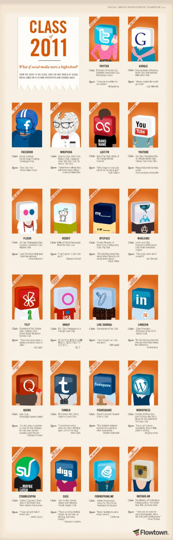 Social Media High School Infographic