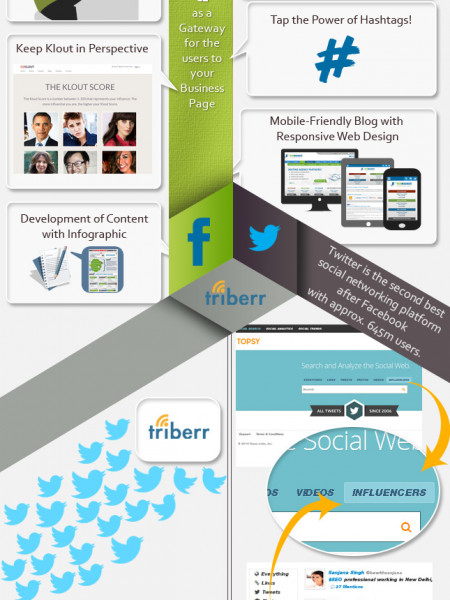 Social Media: How To Increase Your Success Rates? Infographic