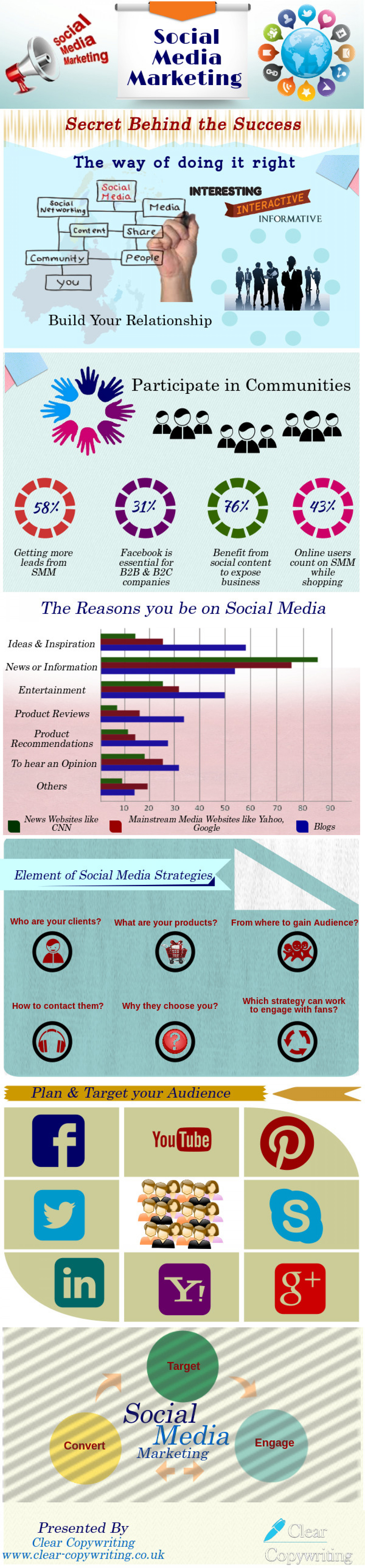 Social Media Marketing - Secret of online Success Infographic