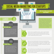 Social Media Marketing for Startups Infographic