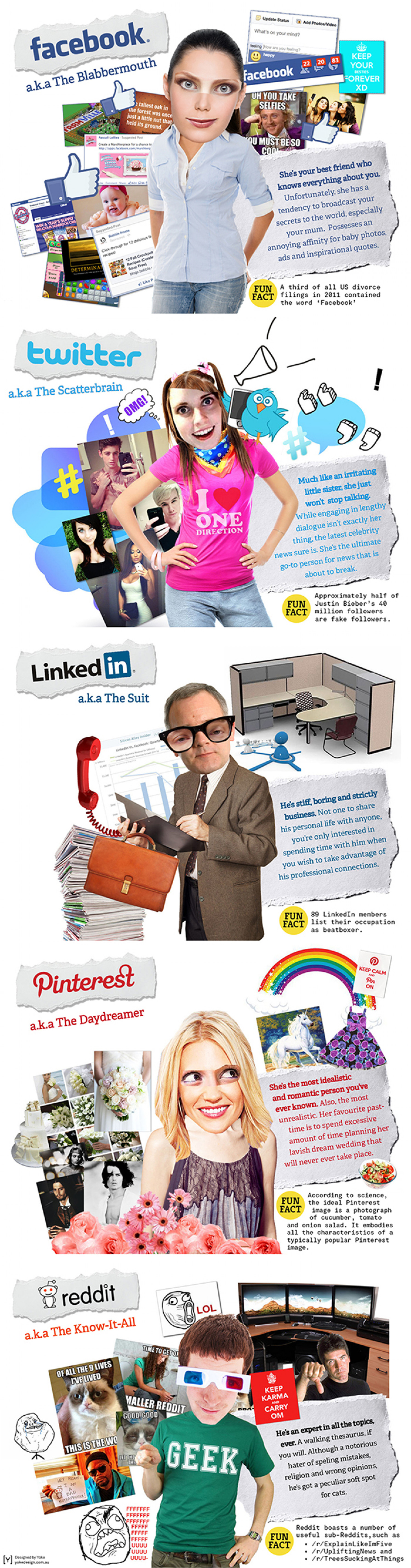 Social media platforms as real people Infographic
