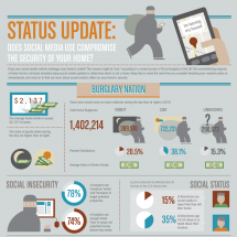 Social Media Safety Infographic