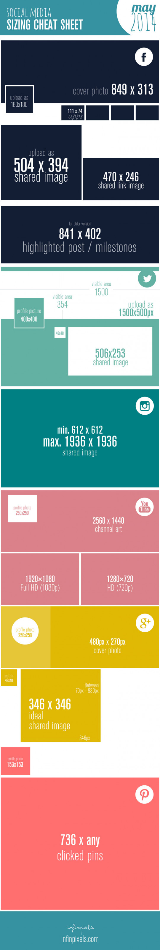 Social Media Sizing Cheat Sheet - 2014 - Edition 03