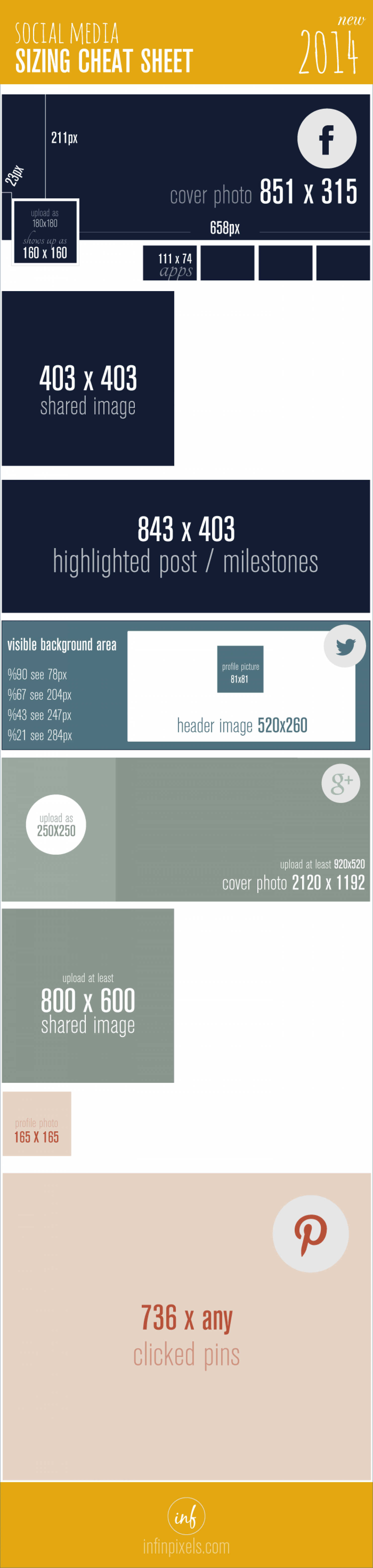 Social Media Sizing Cheat Sheet - 2014 Infographic
