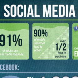 Social Media Statistics | Visual.ly