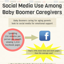Social Media Use Among Baby Boomer Caregivers Infographic