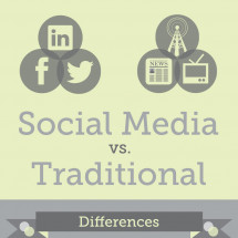 Social Media vs Traditional Media Infographic