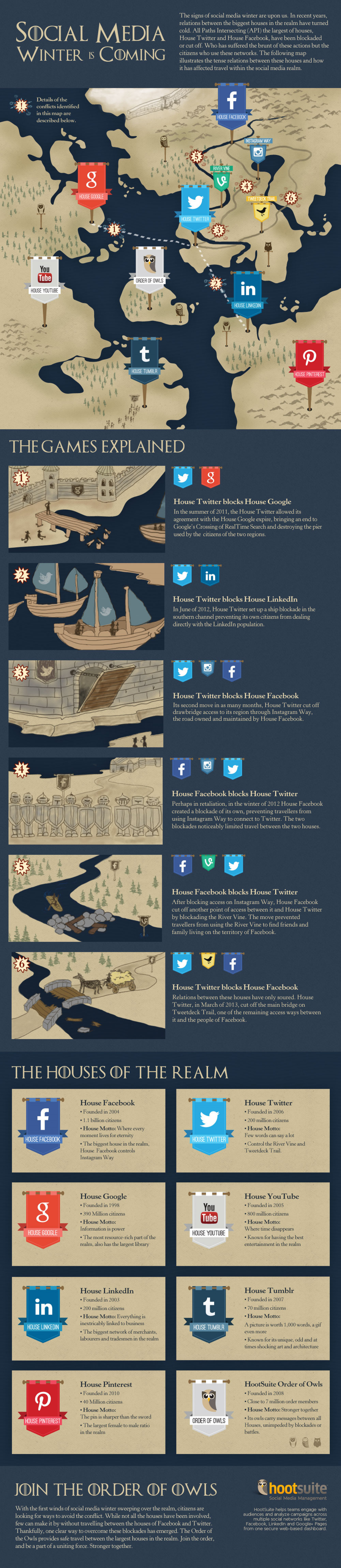 Social Media Winter Is Coming Infographic