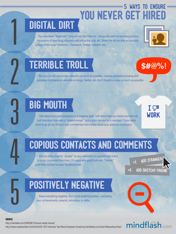 Social Screening Infographic