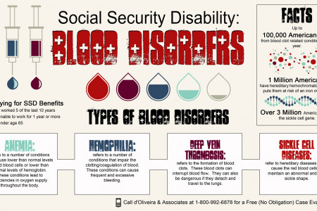 Social Security Disability: Blood Disorders Infographic