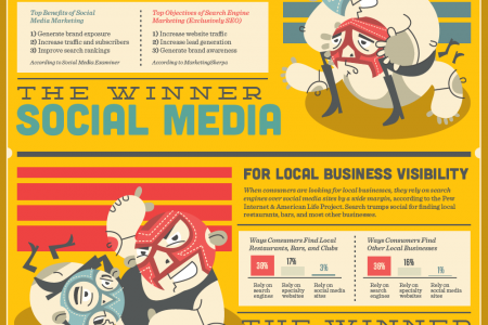 Social vs Search Infographic