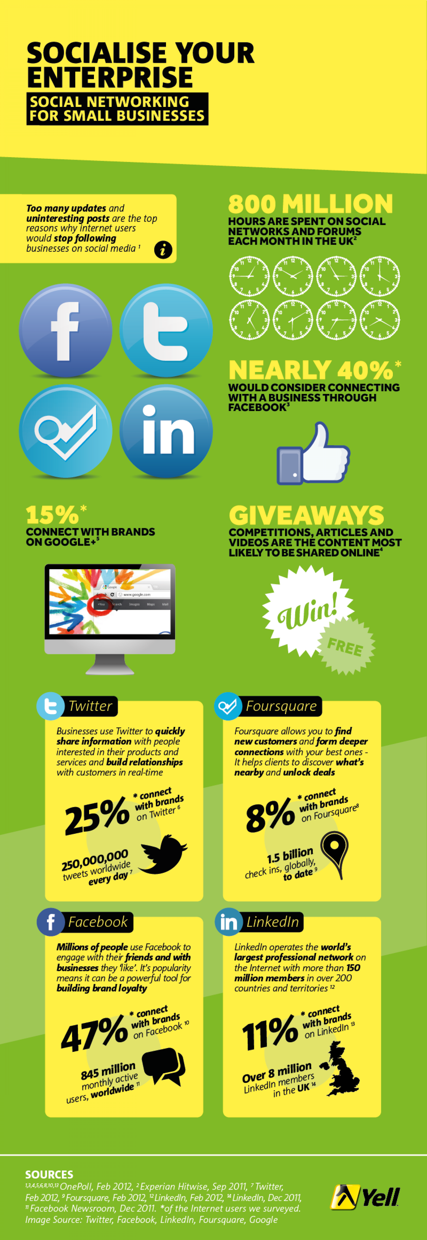 Socialise Your Enterprise Infographic