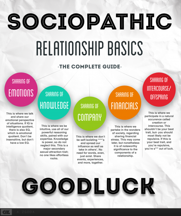 Signs that you're dating a sociopath