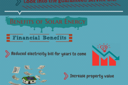 Solar Energy Products Infographic