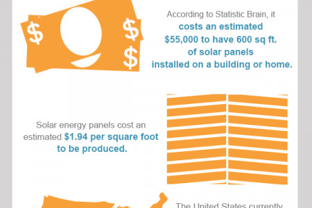 Solar Panel Facts Infographic
